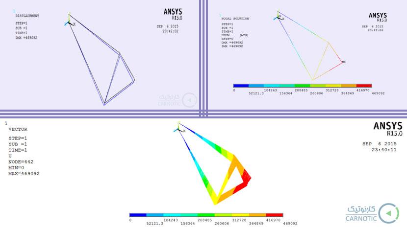 تحلیل تنش استاتیکی خرپای سه بعدی در نرم افزار انسیس