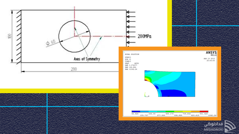 تحلیل تنش صفحه یک سرگیردار دارای سوراخ تحت فشار با استفاده از تقارن