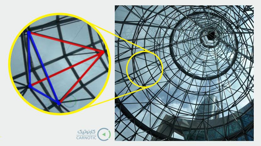 تحلیل تنش اعضای خرپای سه بعدی در نرم افزار آباکوس
