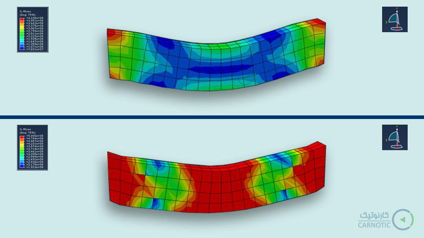 تحلیل پلاستیک تیر دو سر گیردار تحت بارگسترده عرضی در نرم افزار المان محدود آباکوس