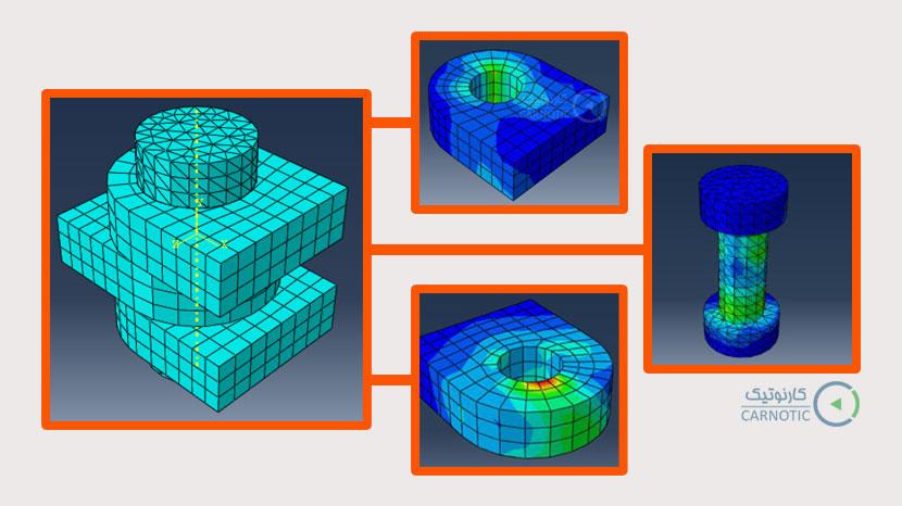 تحلیل تغییرات مکانیکی ایجاد شده در اتصال پین و مهره در نرم افزار آباکوس